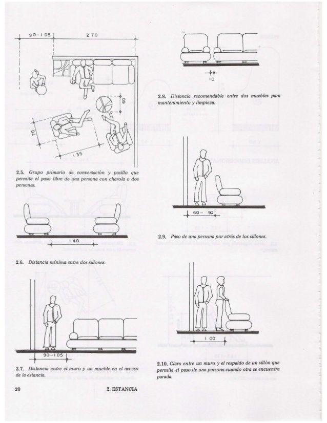 Las medidas de una casa xavier fonseca arq ergonom a for Libro medidas arquitectura