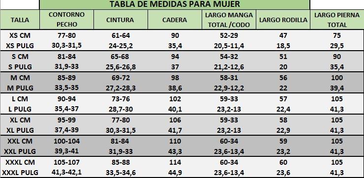 Tabla De Medidas Para Adultos En Centimetros Y Pulgadas Tabla