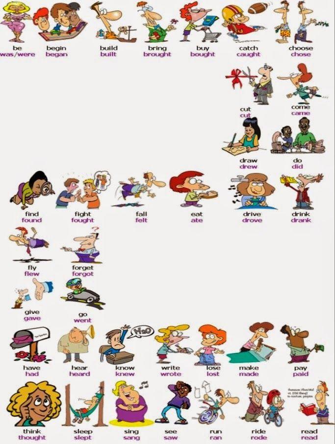 Dibujos Animados In English