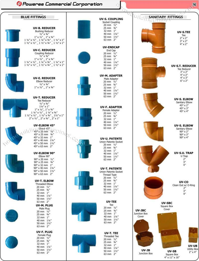 Plumbing pipe fittings pvc plumbing sanitary fittings for Types of pipes used in plumbing