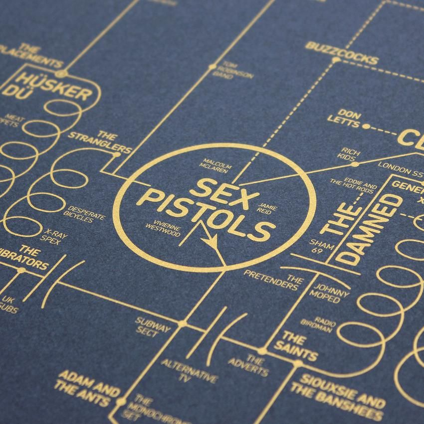 Alternative Love Blueprint - A History of Alternative Music Print - new blueprint resumes & consulting reviews