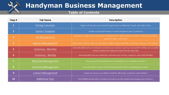 Handyman Business Management Excel Software Spreadsheet