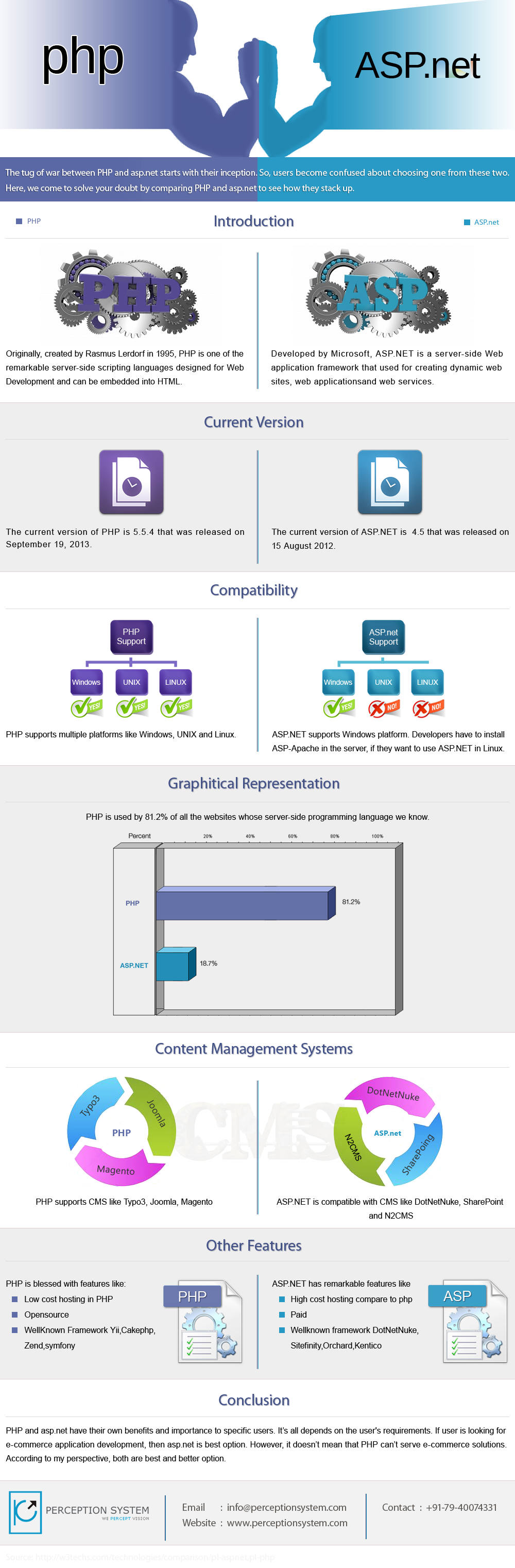 Conditional Values And Styles In GridView   C  on platform ASP NET    Pinterest. Conditional Values And Styles In GridView   C  on platform ASP NET
