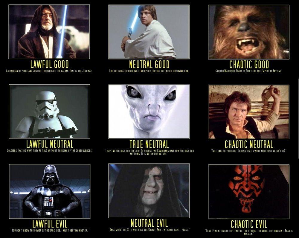 Star Wars Alignment Chart Star Wars Memes Star Wars Fans Star Wars