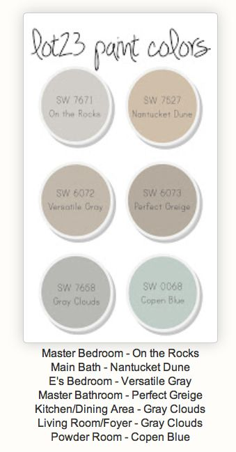 Sherwin Williams Paint Coordinated Colors