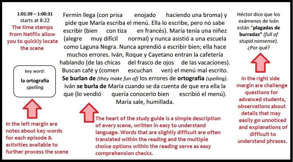 Episode 4 study guide for El Internado Study, Reading