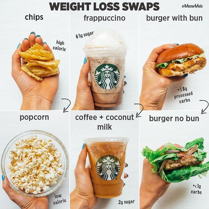 Woman Shows How Easy It Is To Lose Weight By Making 39 Genius Food Swaps – Carey&CleanEatingS
