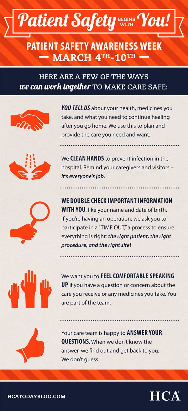 Patient Safety Begins With You Infographic Patient Safety