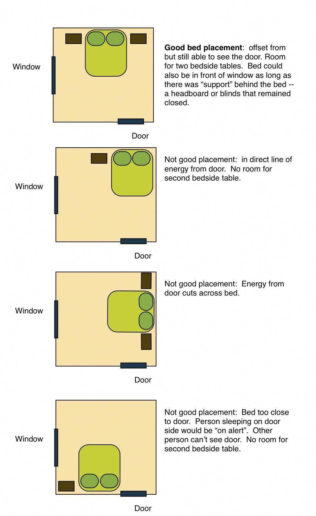 Top 10 Feng Shui Tips For Your Bedroom Feng Shui Bedroom Feng Shui Bedroom Layout Feng Shui Tips Position of bed in bedroom