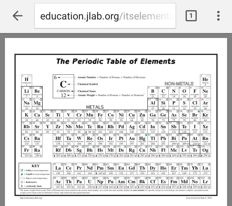 Periodic Table Of Elements 2017 B W Printable