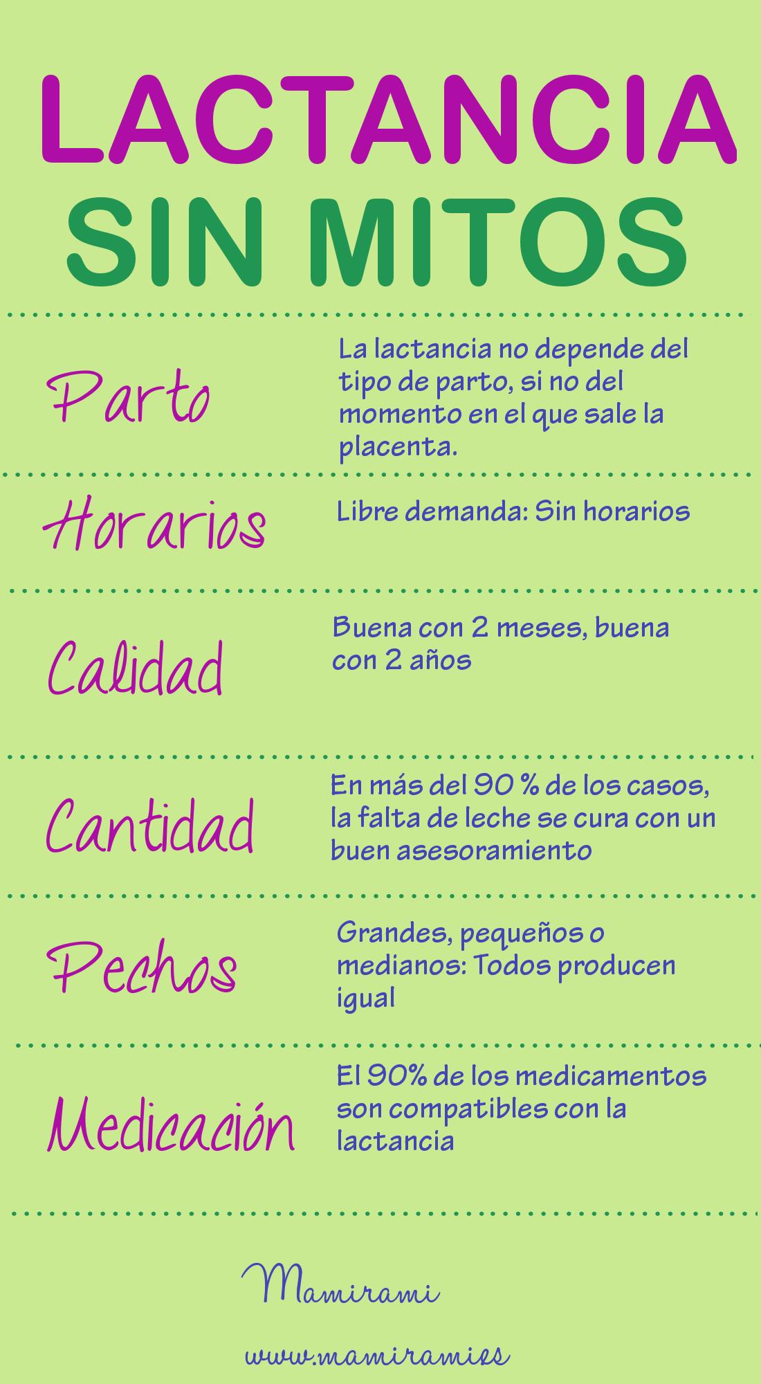 dieta para cesarea y lactancia