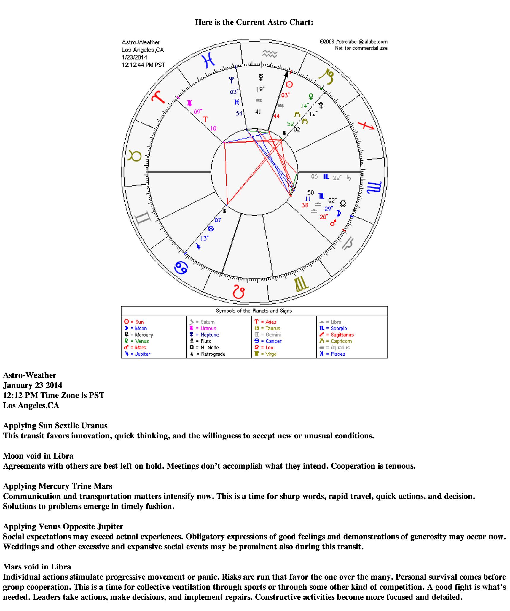 sagittarius january 23 astrology