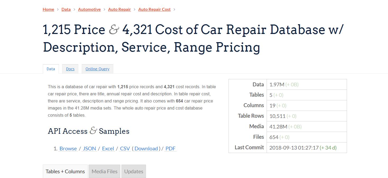 1 215 price 4 321 cost of car repair database w description