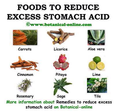Reduce Stomach Acid Healthy Foods Stomach Remedies