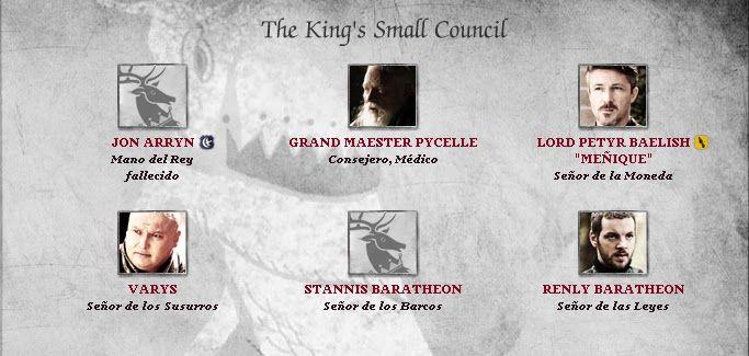 Arbol genealogico juego de tronos casa stark buscar con for Arbol genealogico juego de tronos