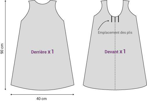 LA ROBE CHASUBLE IMPRIMÉE | Mondial Tissus / tuto - patron - robe
