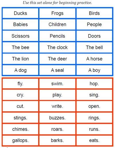 Sentence Maker cards | education | Phonics games, Sentences
