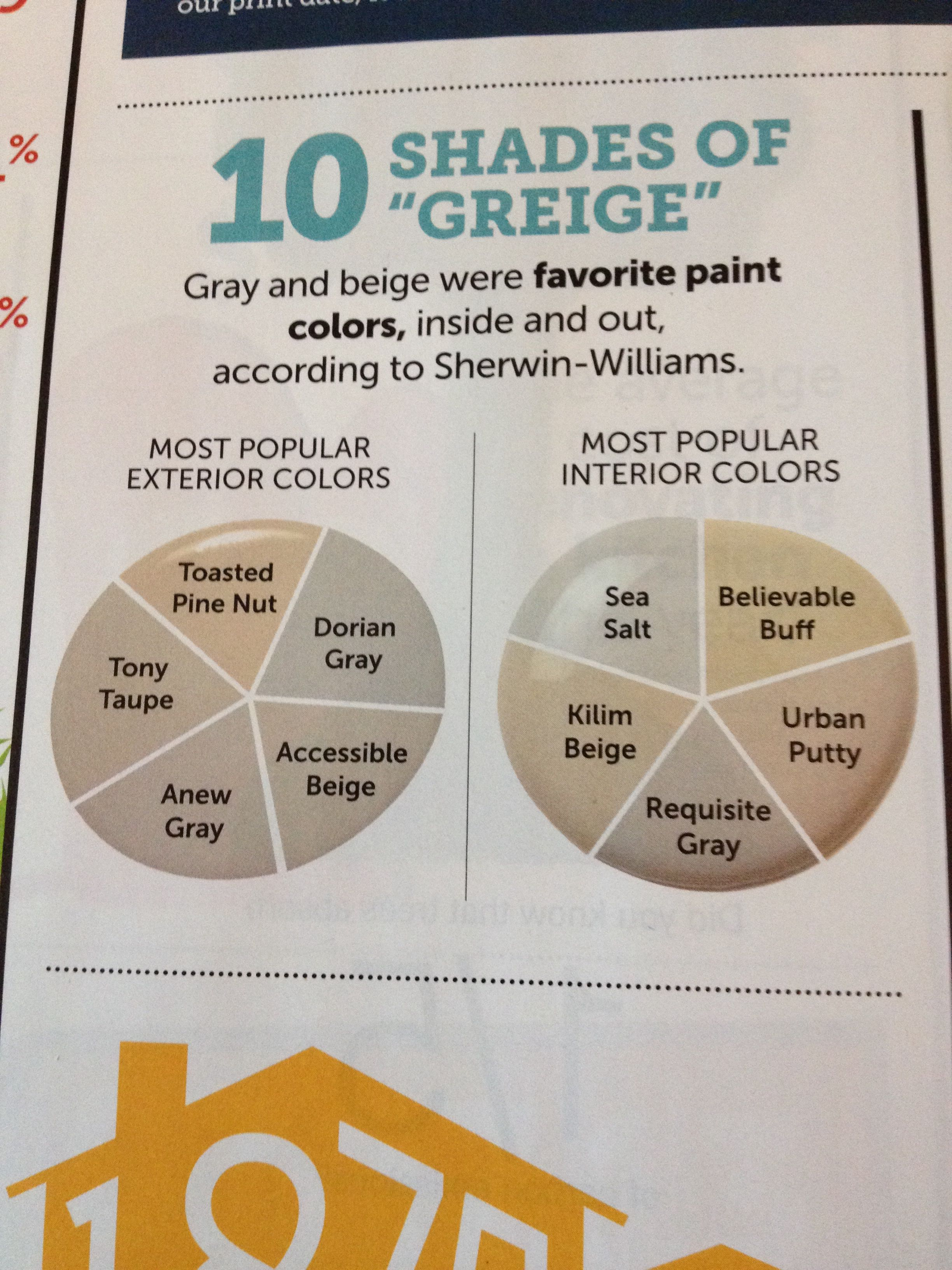 From hgtv dec u issue the most popular