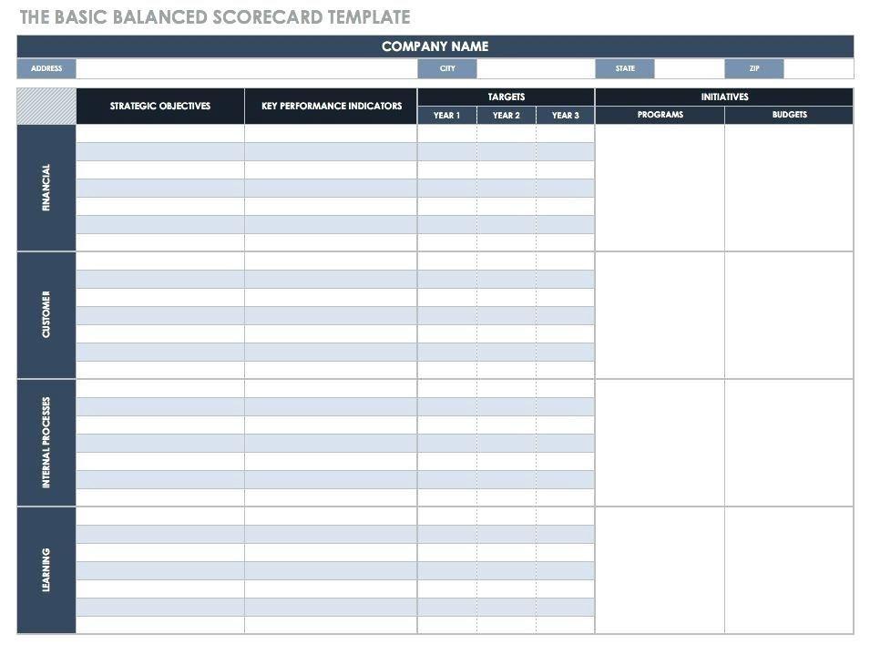 25 Scorecard Templates Excel The Basic Balanced Scorecard Template
