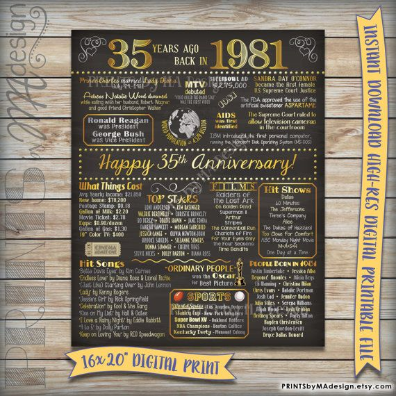 The 35 Best Wedding Gifts Of 2020: 35th Anniversary Gift 1981 Instant Download Digital