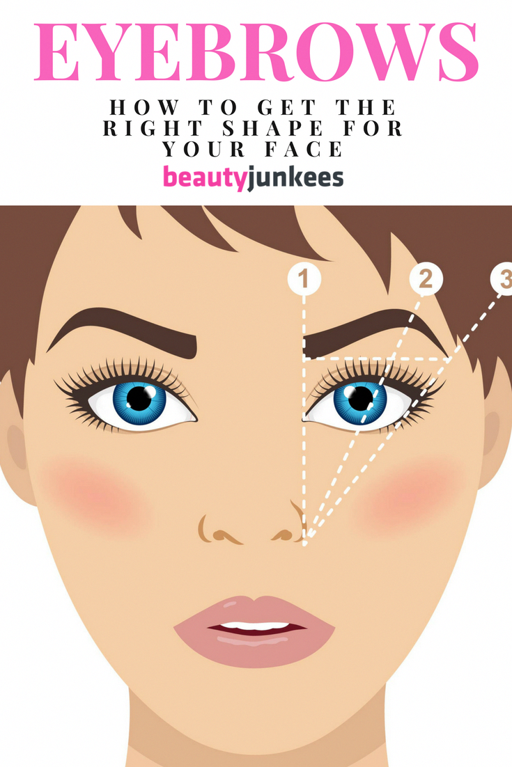How to get the right shape eyebrows for your face shape ...