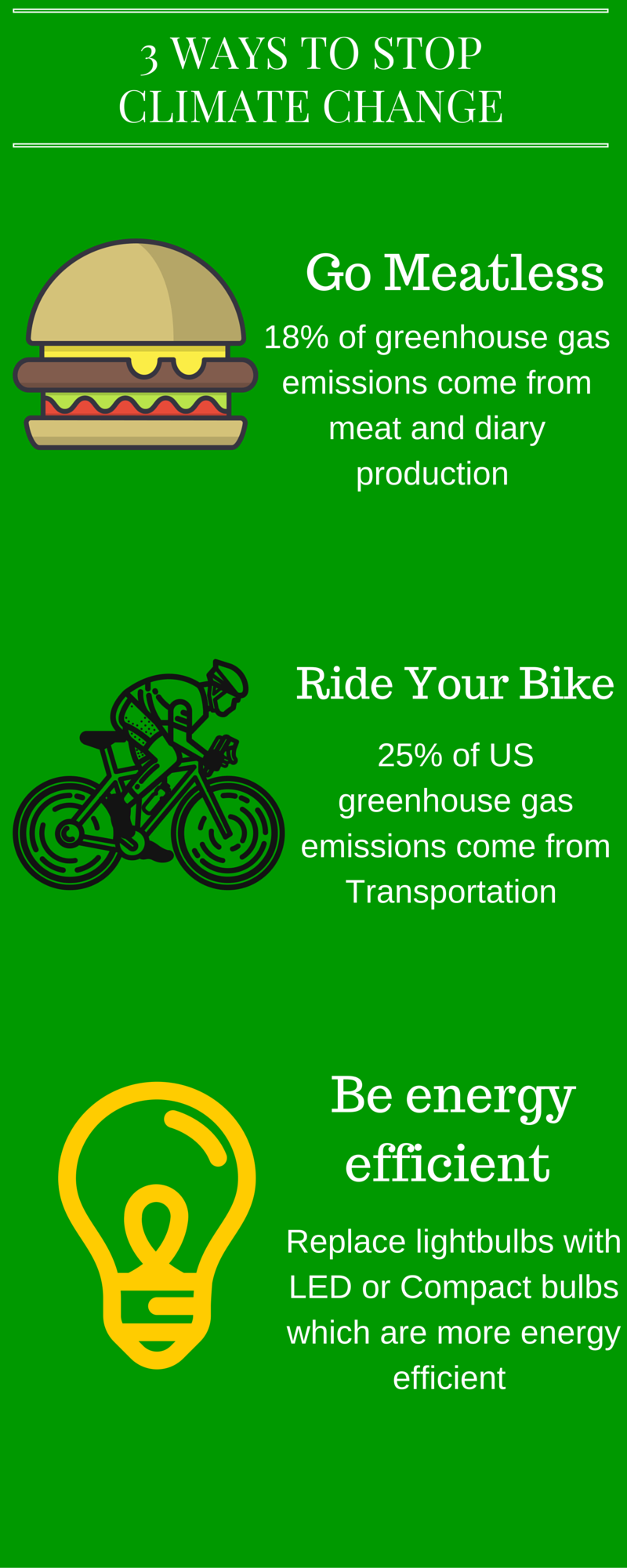 In Honor Of Earthday Follow These 3 Tips To Lower Your Carbon Footprint Carbon Footprint Greenhouse Gas Emissions Footprint