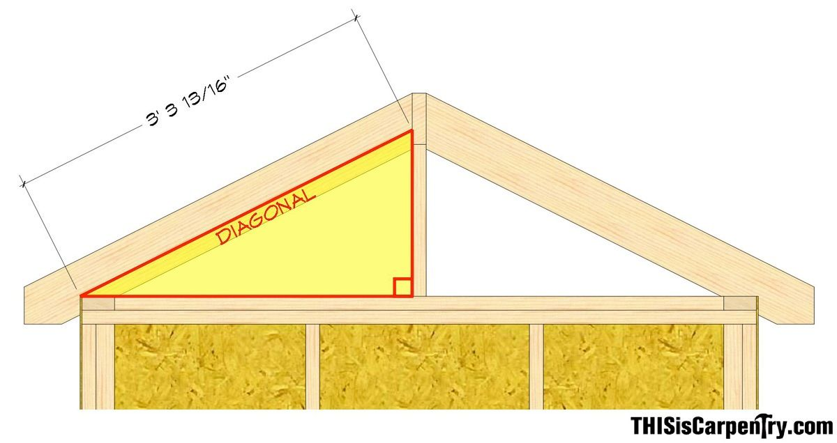 Roof Pitch Calculator Diy Roofing Rafter Roof Framing