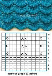 modèle 457 quelques vagues plus | catalogue de tricots …   – Strickmuster