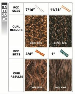 Perm Rod Sizes Hair In 2019 Permed Hairstyles Curly