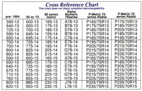 Tires Comparison Chart Here Is Another Chart That May Be Easier
