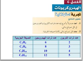 الكيمياء ثاني ثانوي نظام المقررات الفصل الدراسي الأول Periodic Table