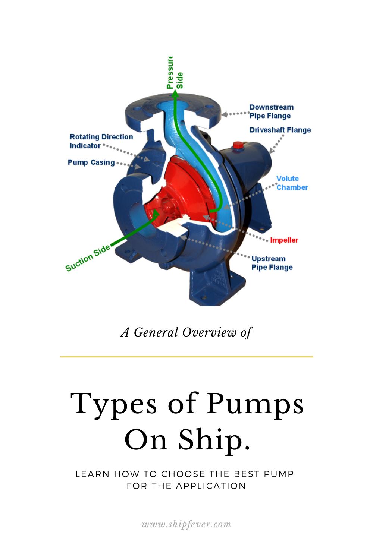 b97bc8d9b99b45dd37eb35a8a9cfc533 - Pump Impeller Types And Applications