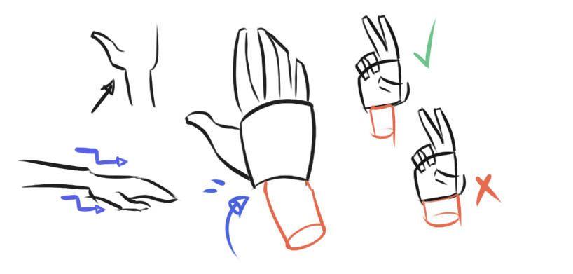 Zephy Comment Dessiner Des Mains Guide Complet Comment Dessiner Une Main Dessin Main Comment Dessiner
