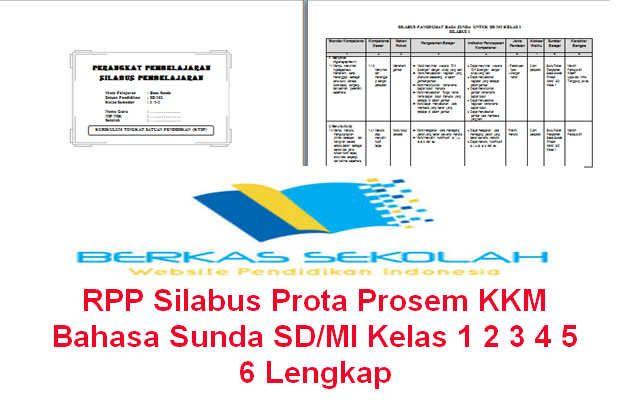 Pin Di Rpp Bahasa Jawa