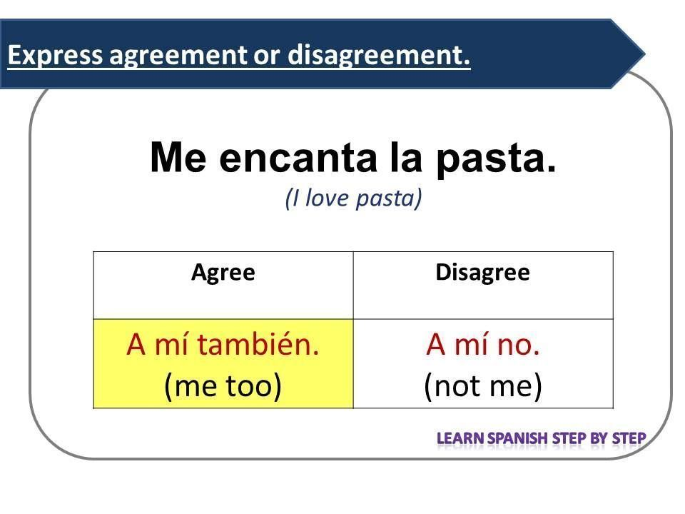 Spanish Lesson 100 Express Agreement Or Disagreement Expresar