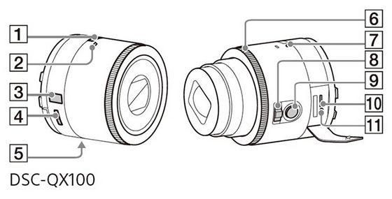 Manual reveals how Sony's rumored 'lens cameras' will