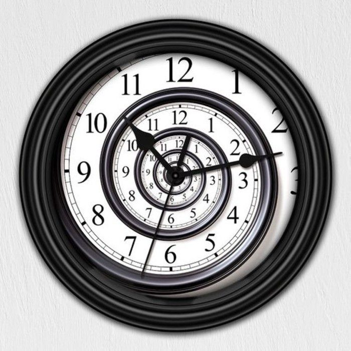 Pin Auf O Clock