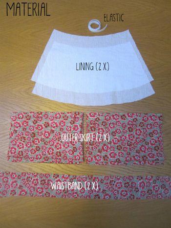 Bubble Skirt Tutorial with Free Pattern | Pinterest | Nähen, Rock ...