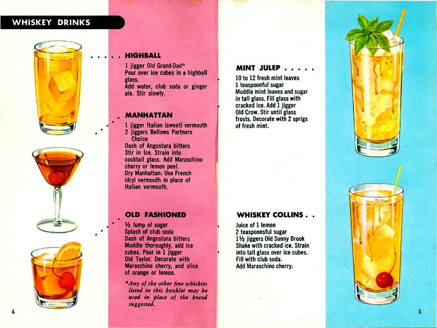 a selection of whiskey drinks from fine cocktails made