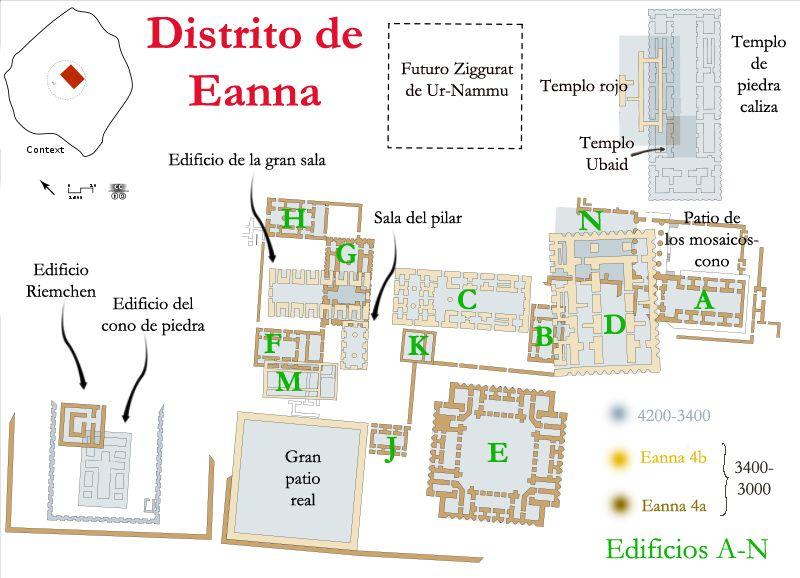 Resultado de imagen de distrito Eanna