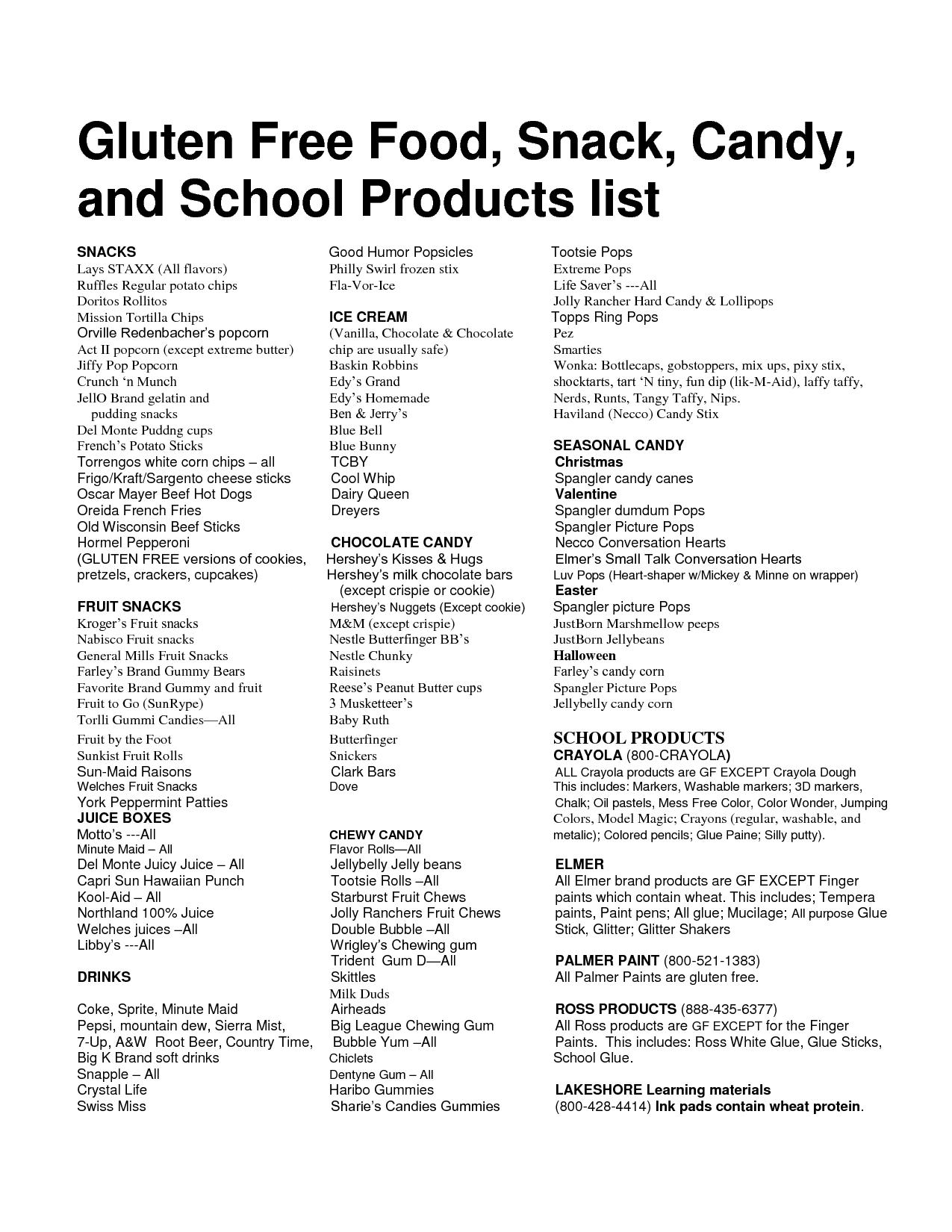 list of foods that are gluten free | gluten free food list