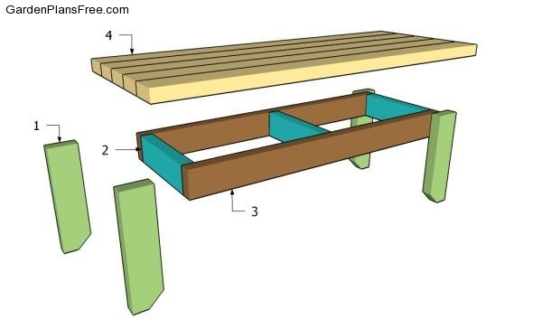 2 4 Bench Plans With Images Garden Bench Plans 2x4 Bench