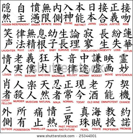 Ninja Writing Japanese Kanji Chinese Symbols 8 Stock Vector Chinese Symbols Kanji Symbols Chinese Letters