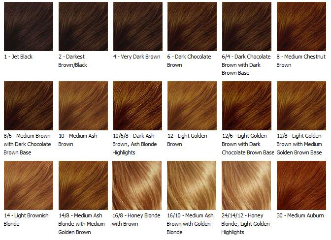Brown Hair Color Chart The Of Your Once Dyed Can Be Either Lighter Or Darker Try This As You Desired