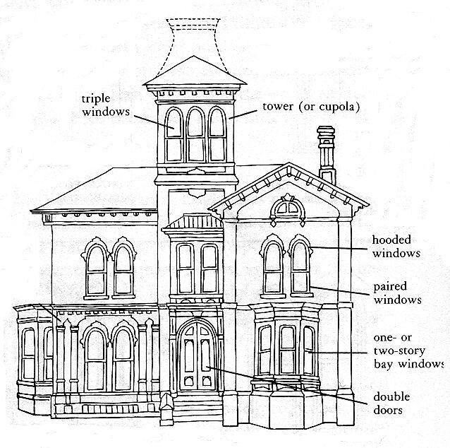 Pin By Jessica Callen On Book Images Renaissance Architecture Architecture Fashion Victorian Architecture