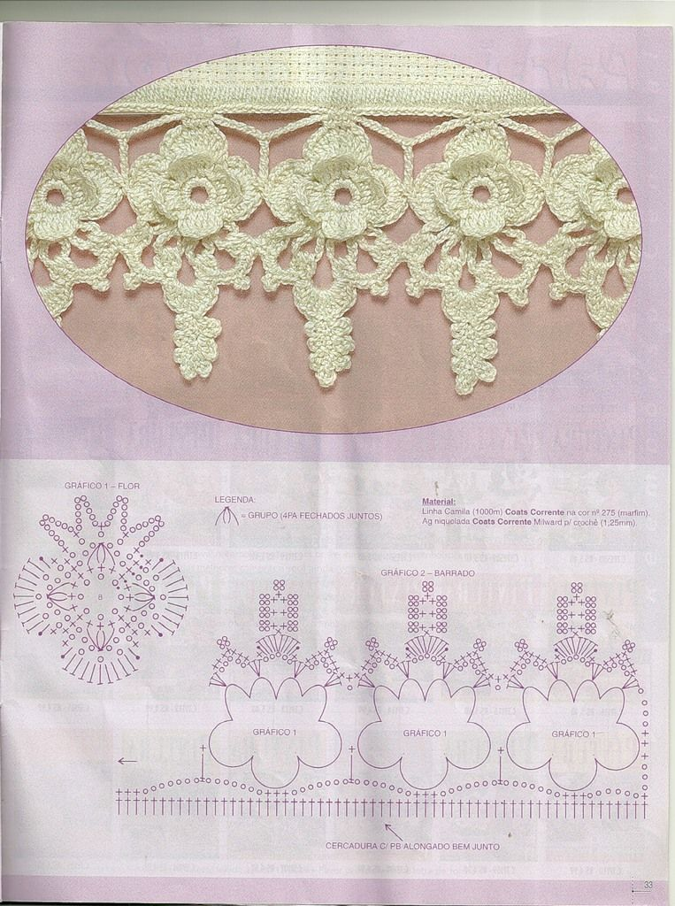 crochet edging -Many edgings and other patterns ❥Teresa Restegui ...