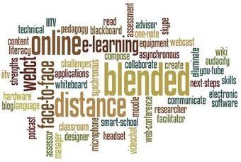 Hacia una conceptualización del blended learning
