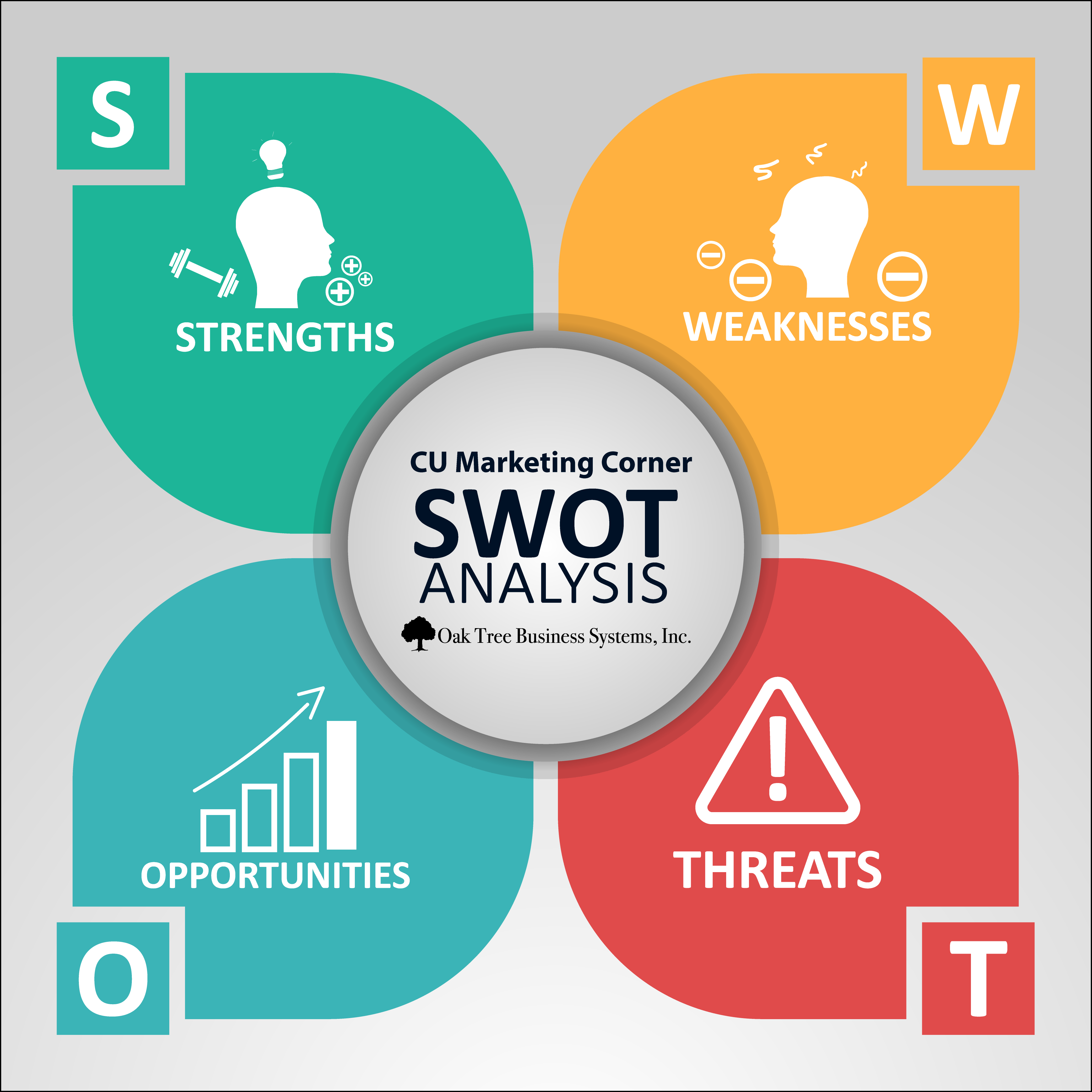 Cu Marketing Corner Swot Analysis Oak Tree Business Systems Credit Union Marketing Credit Union Business Systems