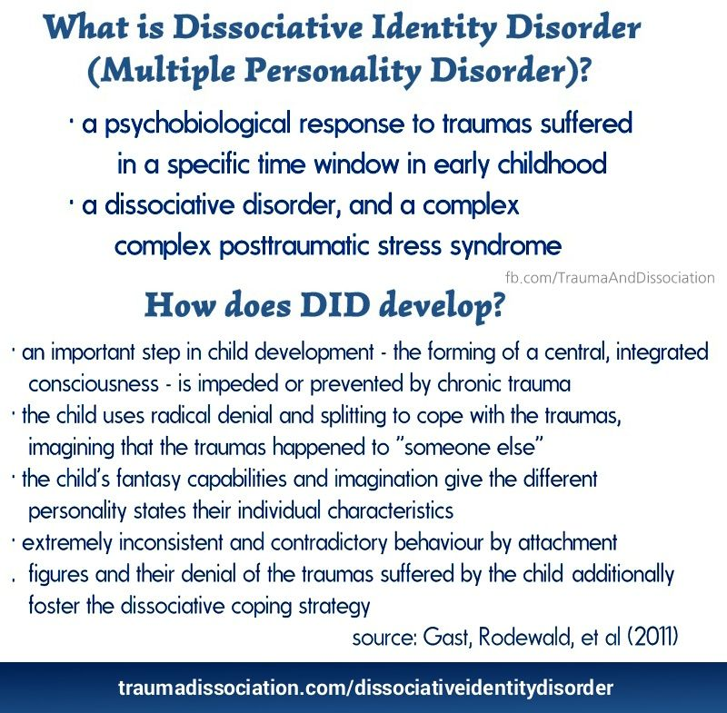 dissociative identity disorder research paper An update on assessment, treatment, and neurobiological research in dissociative disorders as a naturalistic study of dissociative identity disorder and.