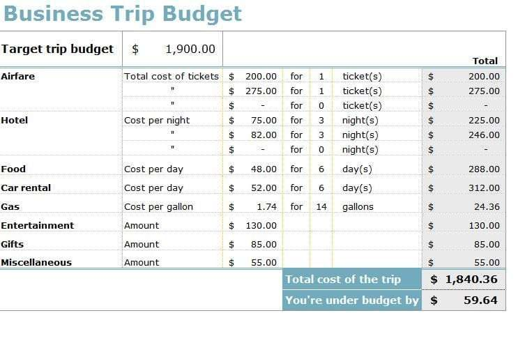 travel-budget-template-4 | Templates | Budget template